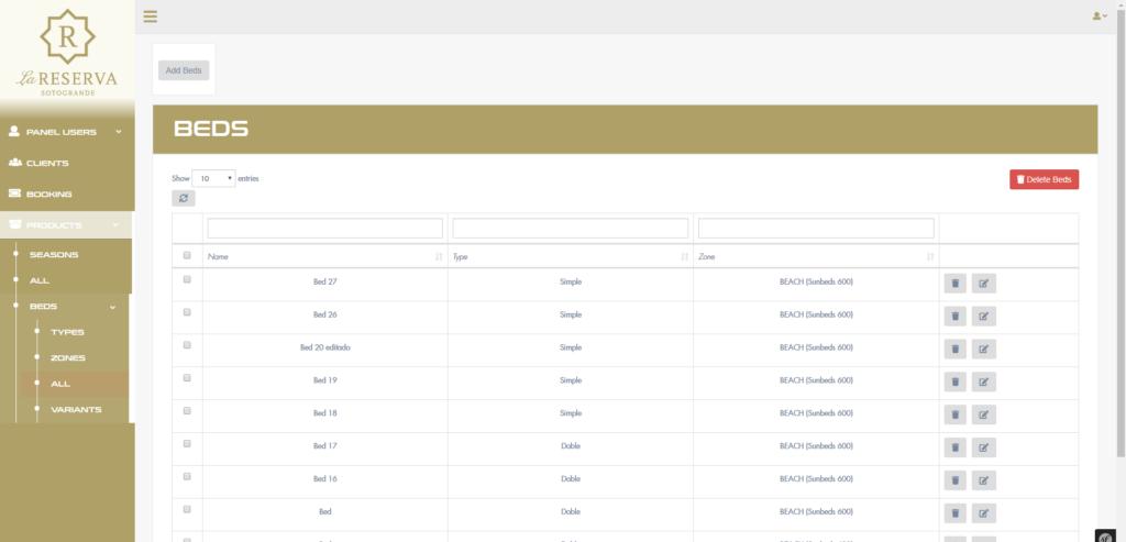Dashboard o panel de operaciones Booking Engine